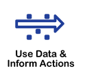 Use Data and Inform Actions